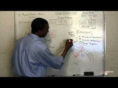 Cardiology: ACLS Rhythms - OnlineMedEd - YouTube | Cardiology & EKG