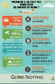 Pourquoi il ne faut pas avoir peur de prendre l'avion... ? | Globe-Trotting, préparez-vous à voyager ! Précisions ici : http://www.globe-trotting.com/single-post/2014/09/27/Pourquoi-il-ne-faut-pas-avoir-peur-de-prendre-lavion-  #infographie #aviophobie #tourisme #voyage