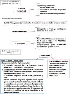 Procedimiento Abreviado en el Juicio Oral. | Derecho penal
