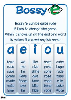 Simple posters, in blue colour way, with a rhyme describing magic 'e&' and, the alternative term used in some schools, bossy &';e'. Clearly laid out with ...