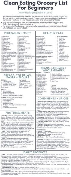 Universal image within printable clean eating grocery list