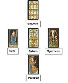 Taro Do Amor, Tarot Spreads, Tarot Reading, Book Of Shadows, Deck Of Cards, Witchcraft, Oriental, Religion, Gallery Wall