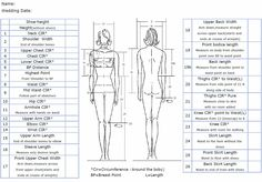 Chart for taking measurements for sewing (good one! Taking Measurements, Body Measurements, Shoulder Bones, Body Measurement Chart, Sewing Class, Sewing Basics, Sewing Tips, Sewing Tutorials, Sewing Projects