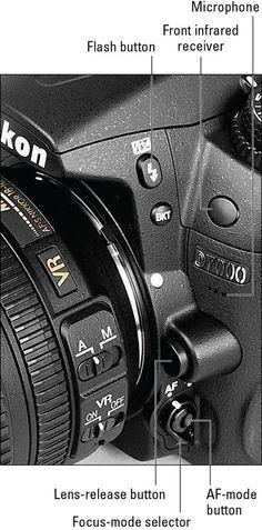 Nikon D7000 Cheat Sheet