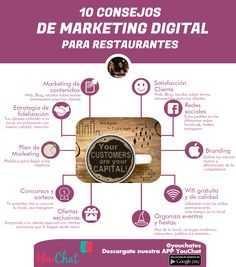 10 Consejos de Marketing Digital para Restaurantes #infografia
