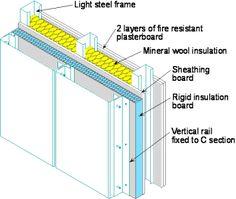 light steel frame building - Pesquisa Google