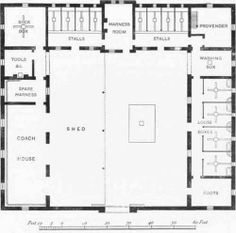 Stable plan of a typical manor house. My stables would take this shape but would have looseboxes down both sides and the stalls would be removed and used as feed storage and cart room. Cow House, I Love House, England Houses, England Uk, Farm Layout, Architectural Floor Plans, Victorian Life, Georgian Homes, Regency Era