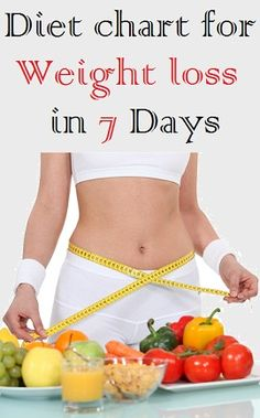 Weight loss during pregnancy 3rd trimester discharge then decided, will