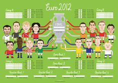 Another great Euro 2012 Wallchart to follow your favourite football teams