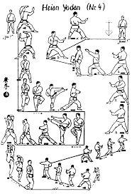 Resultado de imagem para kata charts
