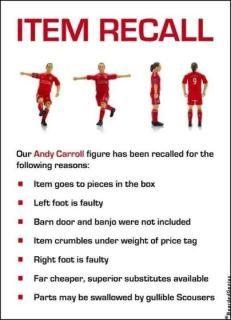 Andy Carroll Item Recall