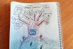 LinkedIn-profiili on kuin puu, jonka tulee kukoistaa!