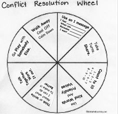 anger wheel of choice for kids ~ choice wheel ; choice wheel for kids ; wheel of choice ; anger wheel of choice for kids ; wheel of choice positive discipline ; the wheel of choice ; wheel of choice for kids Elementary School Counseling, School Social Work, School Counselor, Elementary Schools, Counseling Activities, Therapy Activities, Career Counseling, Play Therapy, Anger Management Activities For Kids