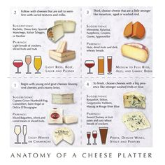 Anatomy of a cheese platter (with wine pairings!)