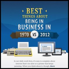 Is 2012 better than [Infographic] Business Infographics, Typewriter History, Word Office, History Timeline, Office Equipment, Laser Printer, Microsoft Office, Cloud, Infographic