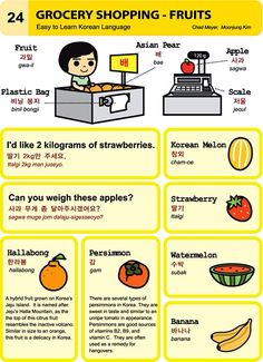 24. Grocery Shopping - Fruits An Illustrated Guide to Korean by Chad Meyer and Moon-Jung Kim
