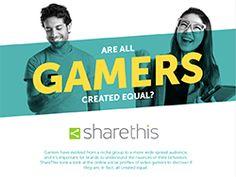 Najnowszą ShareThis Social Media Sharing Aktualności, Badania i spostrzeżenia