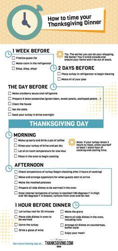 hostess timeline Thanksgiving Dinner Timeline from Thanksgiving Dinner Timeline from Traditional Thanksgiving Dinner, Hosting Thanksgiving, Thanksgiving Traditions, Thanksgiving Parties, Thanksgiving Recipes, Thanksgiving Cupcakes, Thanksgiving Sides, Timeline, Web Images