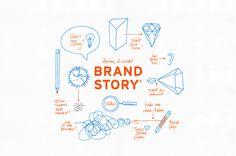 Brand Story   Marken- und Design-Agentur Zeichen & Wunder   Corporate Design CD   Corporate Identity CI   Messe Retail PoS
