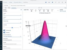 10 Visualizations Every Data Scientist Should Know - Data Science Central Map Geo, Data Visualization Tools, Scatter Plot, Writing Posters, Science Articles, Python Programming, Free Text, Dashboard Design