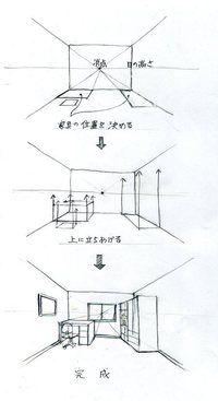 パースを学ぶスタートライン(1消点透視図法) l 手描きパースの描き方ブログ、パース講座(手書きパース) Interior Architecture Drawing, Drawing Interior, Interior Design Sketches, Sketch Design, 1 Point Perspective Drawing, Perspective Room, Perspective Architecture, Drawing Furniture, House Sketch
