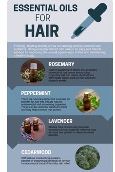 Essential Oils For Your Hair #Beauty #Musely #Tip