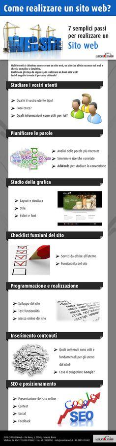 Infografica su come si realizza un #sito web
