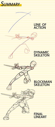 Anime Drawing Tutorial Dynamism: Lines of Action, Dynamic Skeletons and the Counterpose Drawing Techniques, Drawing Tips, Drawing Sketches, Art Drawings, Contour Drawings, Sketching, Manga Drawing Tutorials, Sketch Art, Drawing Ideas