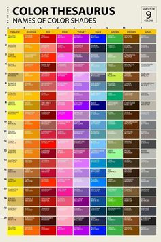 Color Shades & Names Poster list-of-colors-and-color-names-neutral Colour Pallette, Colour Schemes, Color Combos, Color Names Chart, Color Mixing Chart, Graphisches Design, Color Psychology, Psychology Meaning, Psychology Facts