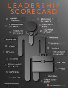 PM Scorecard