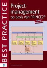 . Project Management, Periodic Table, Foundation, Projects, Log Projects, Periodic Table Chart, Foundation Series