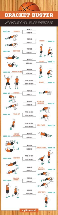 bracket buster workout challenge exercises