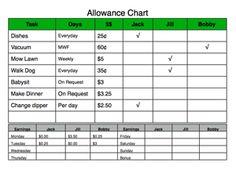 Allowance idea for chores