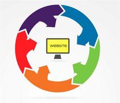 Download our FREE, simple guide to Digital Marketing!  Visit http://zeeblu.com/ #digitialmarketing #marketingguide