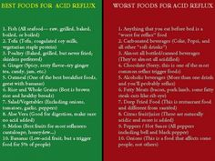 foods for acid reflux
