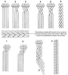 descriptions – modèles - Her Crochet Macrame Design, Macrame Art, Macrame Projects, Micro Macrame, Macrame Necklace, Macrame Bracelets, Bijoux Fil Aluminium, Bracelet Crafts, Macrame Tutorial