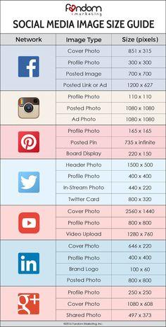 Latest SEO Marketing Cheat Sheets Optimal Social Media Formats Guide : 2018 Edition - for 2020 Social Media Marketing Business, Digital Marketing Strategy, Facebook Marketing, Content Marketing, Affiliate Marketing, Internet Marketing, Street Marketing, Marketing Plan, Guerrilla Marketing