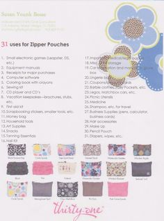31 Uses for our Zipper Pouches older prints... but good suggestions!!