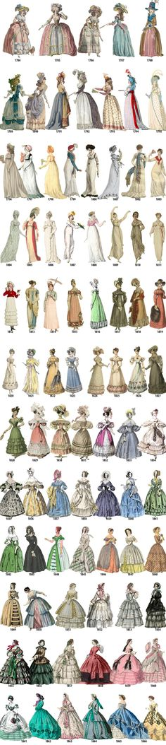 Compiled using a number of historic fashion plates, this timeline showcases the predominant trends in women's fashion between that is, nearly 200 yea Victorian Era, Victorian Fashion, Vintage Fashion, 1800s Fashion, Vintage Outfits, Vintage Dresses, Historical Costume, Historical Clothing, Women's Clothing