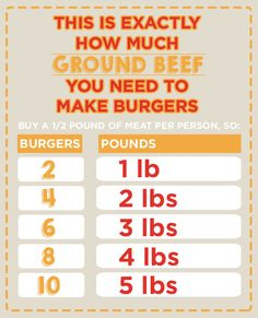 http://www.buzzfeed.com/christinebyrne/how-to-grill-a-perfect-cheeseburger?utm_term=.fp71Mw8XL