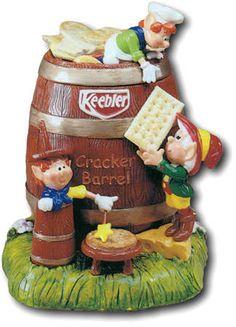 WANTED:  Keebler Cracker Barrel Cookie Jar