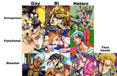 Bold of you to assume any jojo character is hetero Bizarre Art, Jojo Bizarre, Old Anime, Anime Manga, Anime Was A Mistake, Jojo Parts, Jojo Memes, Makes You Beautiful, Best Waifu