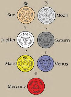 Grimoires - Unsolved Mysteries In The World Occult Symbols, Magic Symbols, Symbols And Meanings, Spiritual Symbols, Occult Art, Ancient Symbols, Egyptian Symbols, Viking Symbols, Viking Runes