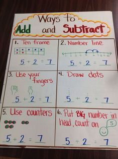 Kindergarten: ways to add subtract anchor chart kinder math Kindergarten Anchor Charts, Kindergarten Math, Teaching Math, Kindergarten Addition, Teaching Ideas, Number Sense Kindergarten, Teaching Outfits, Math Strategies, Math Resources