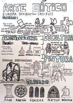 Graffiti History, Art History, Architecture Drawing Sketchbooks, 7th Grade Art, Pencil Art Drawings, Art Studies, Art Sketchbook, Middle Ages, Art Inspo