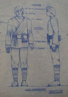 Luke Skywalker Action Figure Blueprint and Color Specification Sheet - Star Wars Collectors Archive