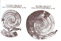 Tattoos Mandala, Forest Tattoos, My Memory, Ancient Art, Tatting, Decorative Plates, Symbols, History, Crafts