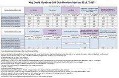 KDMGC Membership Rate Card 2018 2019 King David, Desktop