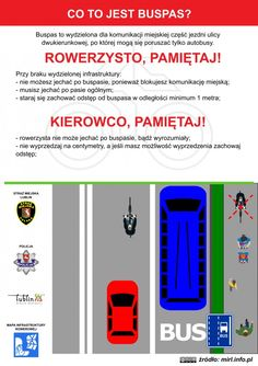 Co to jest buspas? / What is a bus lane? Techno, Infographic, Bike, Education, Logos, Bicycle, Infographics, Logo, Bicycles