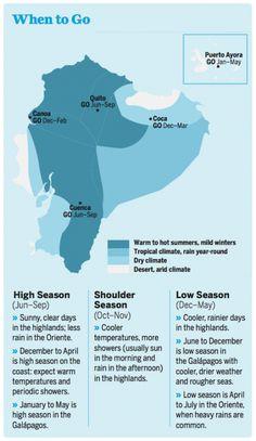 when to go where in Ecuador climate map